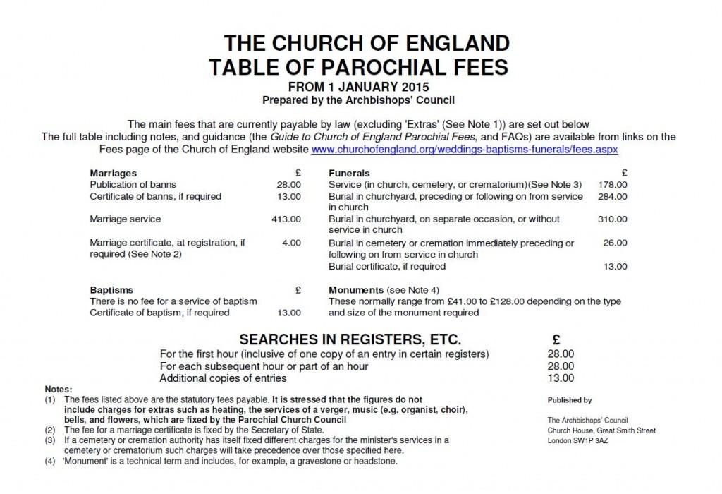Parochial Fees